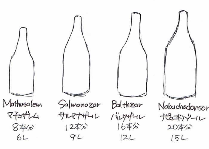 シャンパーニュの豆知識 製造方法62